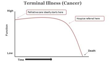 末期癌に打ち勝つために必要な治療「早期緩和ケア」